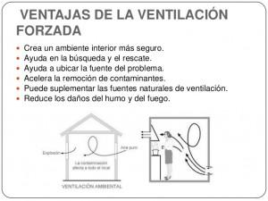 Ventilación Forzada